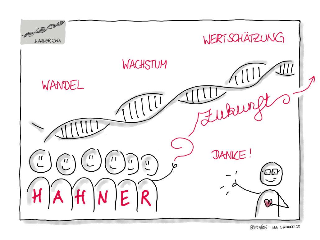 Hahner DNA Sketch – Bernhard Hahner Blog